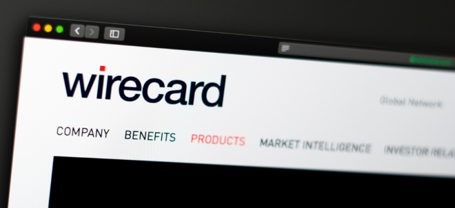 Wirecard Realtime Kurse