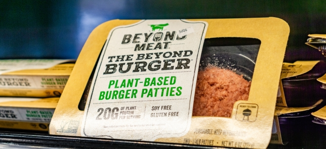 Beyond Meat Aktie